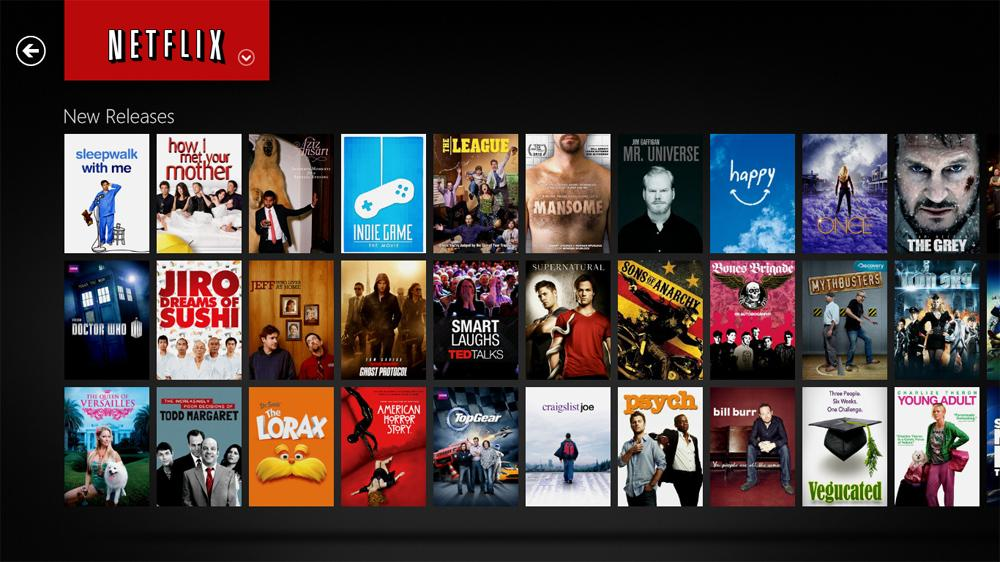 Netflix More Popular than Cable Television at BCA – Academy